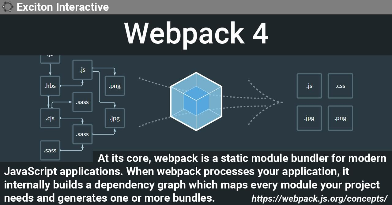 Webpack 9 Step By Step Lazy Loading   Exciton Interactive